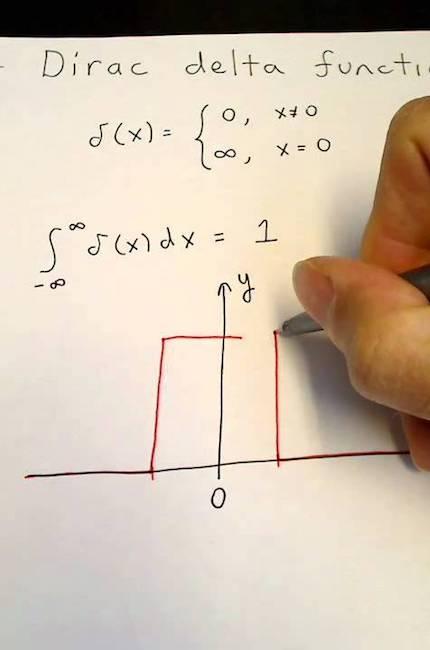 God is a Dirac Delta Function | Adam Daniel